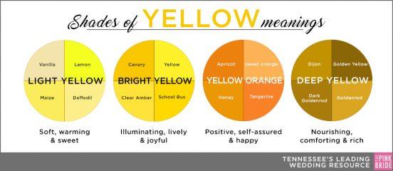 various shades of yellow nail color